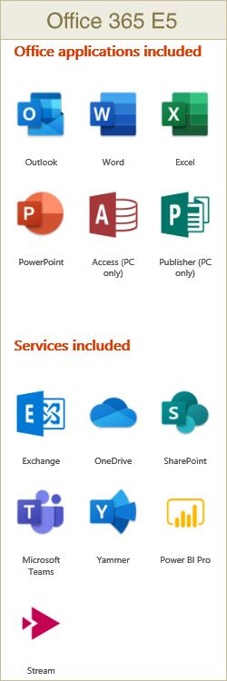Microsoft Licensing Reseller | Azure, Office, O365, Server