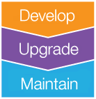 Develop, Upgrade and Maintain